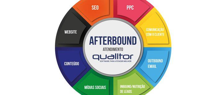 Afterbound: atendimento que fideliza e faz crescer